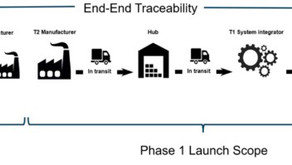 Improve supply chain resiliency, traceability, and predictability with blockchain