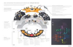 Business+Technology