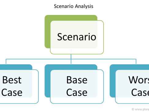 What-if Scenario Analyses More Important Now Than Ever