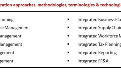 Integrated Business Planning VS. Integrated Financial Planning?