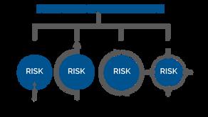 Risk Mitigation In Uncertain Times