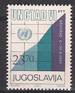 Yugoslavia 1983 UN Trade and Development
