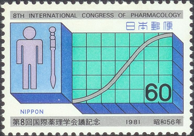 Japan 1981 pharmacology congress