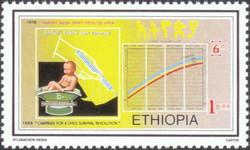 Ethiopia 1986 child survival (2)