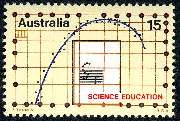 Australia science education HAVE