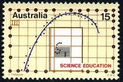 Australia science education HAVE
