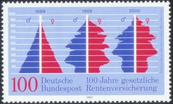 Germany 1989 population histogram