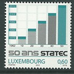 Luxembourg 2012 STATEC 50 years