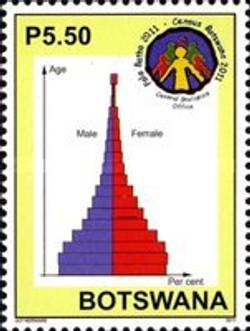 Botswana 2011 Census 945