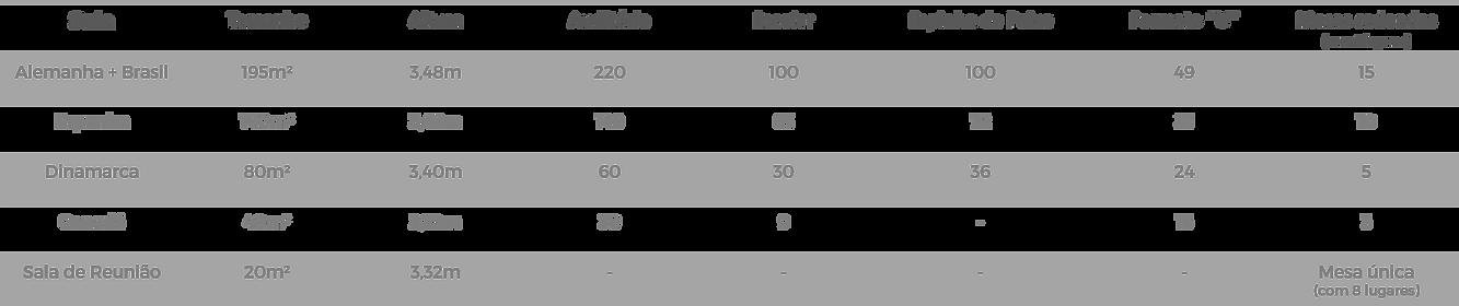 Tabela Final Vinhedo.png