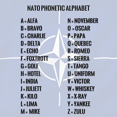 NATO Phonetic Alphabet.jpg