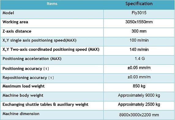 spec-fly3015.JPG