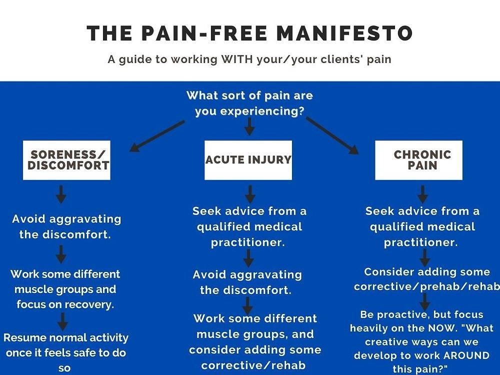 Mariah Heller Pain-Free Fitness