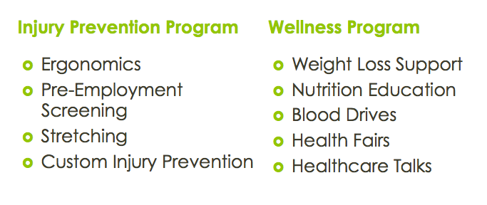 Injury Prevention vs Wellness Programs