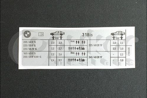 E36 318is Tyre Pressure