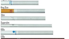Les caractéristiques les plus importantes du papier à rouler