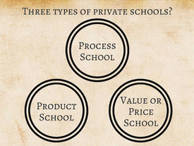 There Are 3 Types of Private Schools