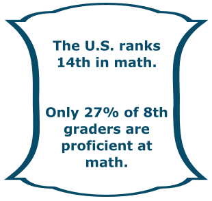 US Ranks 14th in Math