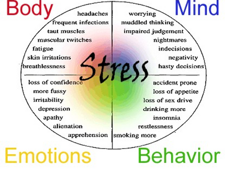 Hypnosis Used to Manage Stress and Fears