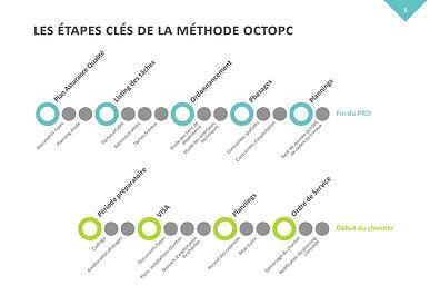 graphiste freelance, Avignon, brochure