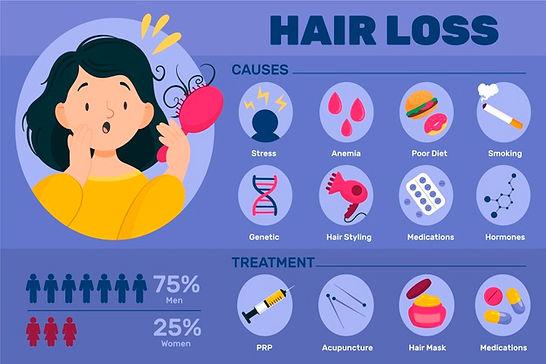 flat-hand-drawn-hair-loss-infographic_52