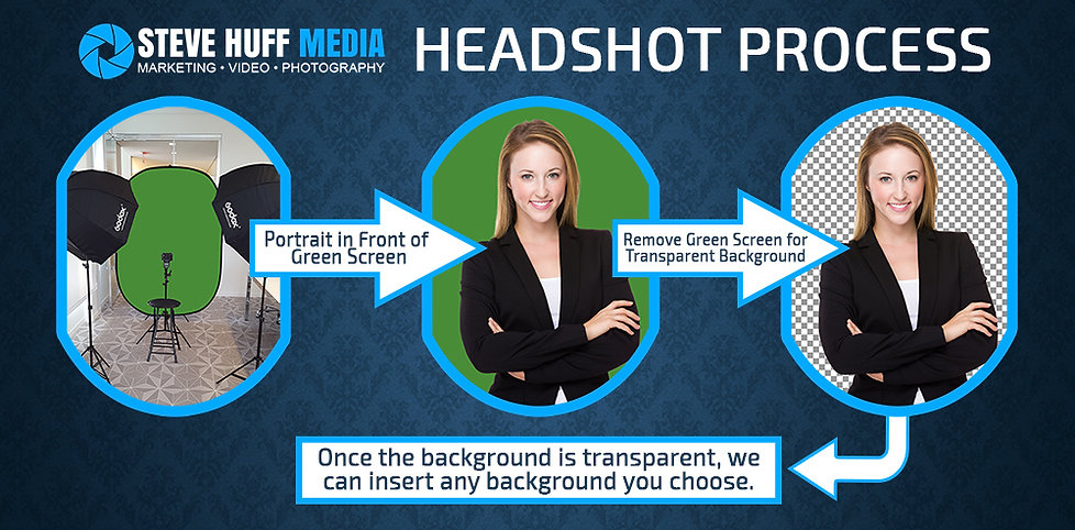 steve-huff-media-headshot process graphi