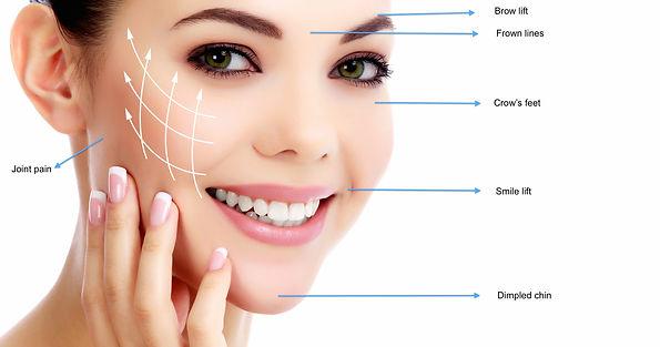 Facial Procedures ZippHealth