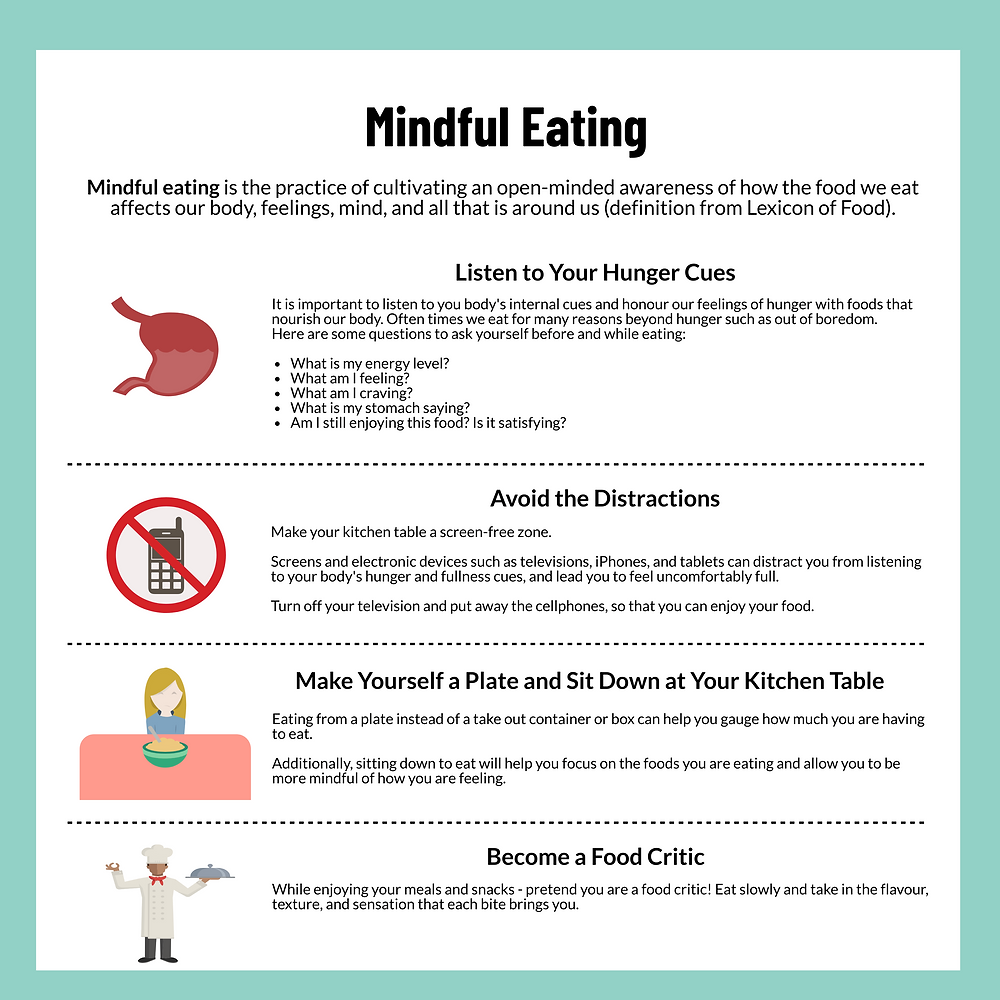 A diagram explaining mindful eating and practices to help you be more mindful during meals. Some practices include listening to your hunger cues, avoid the distractions, make yourself a plate and sit down at your kitchen table, and become a food critic.