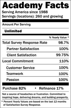 """Academy """"Nutrition"""" Label"""