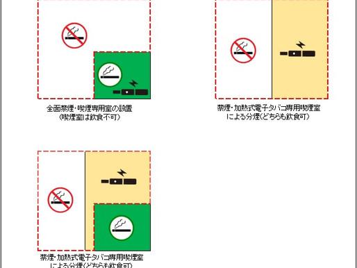 受動喫煙。