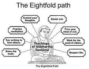 EIghtfold path.PNG