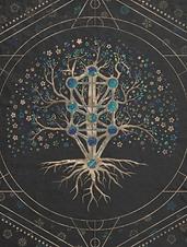 Kabbalah and the tree of life.PNG