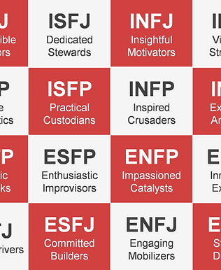 Myers Briggs.png