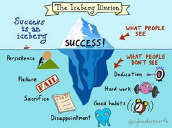 The Iceberg Illusion.jpeg