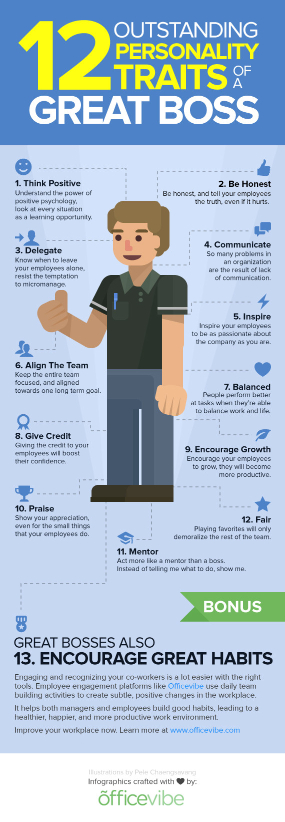 infographic on being a good leader.jpg