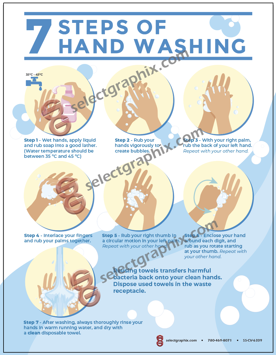 7 Steps of Handwashing