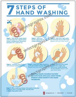 7 Steps of Handwashing