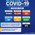 Boletim COVID-19 Cruzeiro do Sul 27 de maio de 2021
