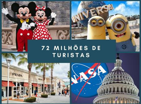 72 milhões de turistas em 2017!