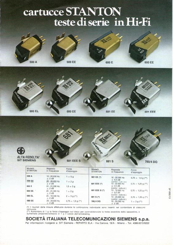Stanton stereo cartridge
