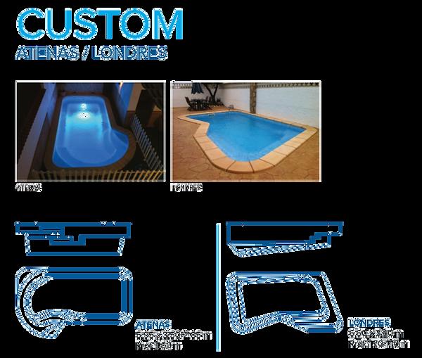 model custom 2