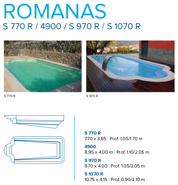modelo romanas