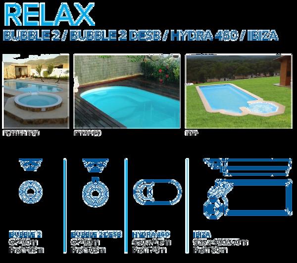 modelo relax