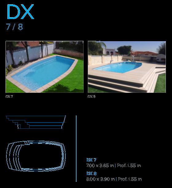 modelo dx