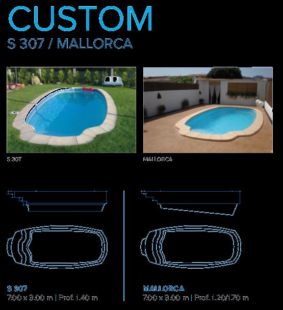 modelo custom