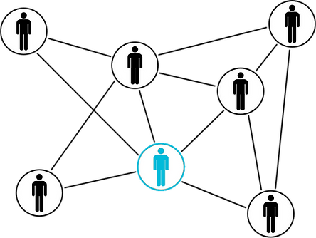 Recruitment-Network.png