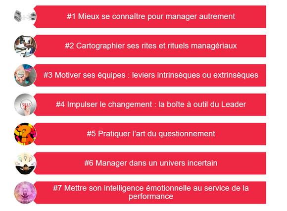 Intégrer le parcours Leader#C