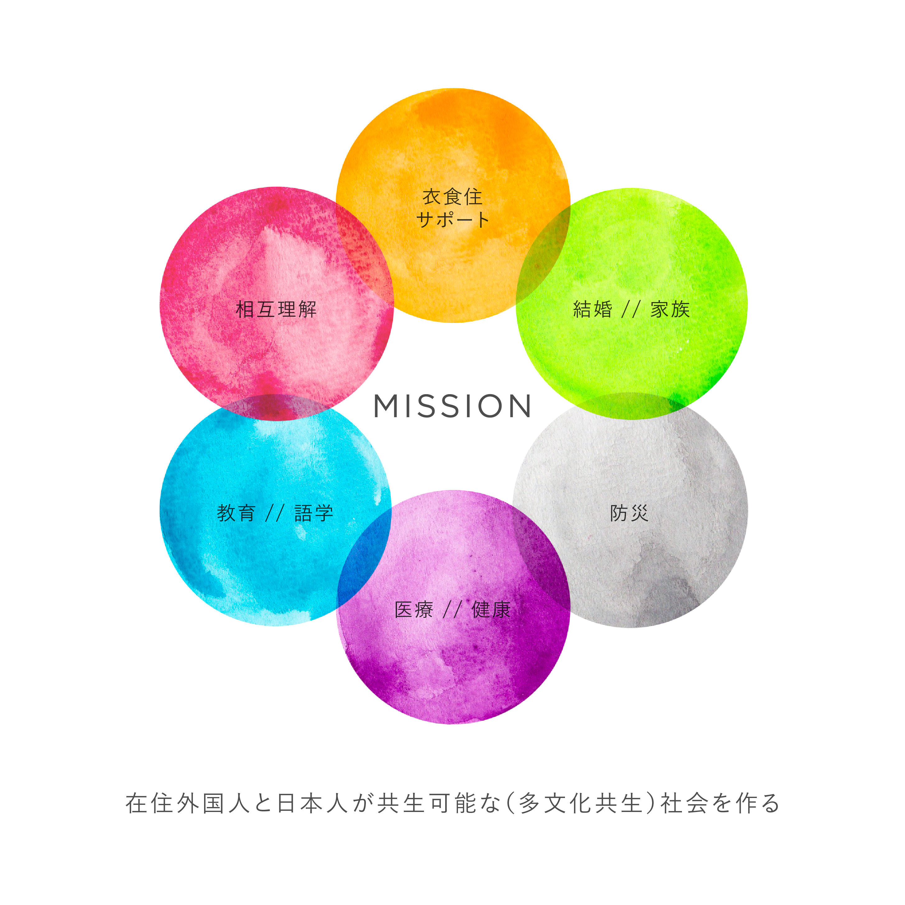 Mission Wheel