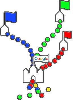 Google leitet den Traffic auf hoch gerankte Seiten