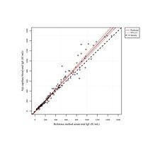 Niji-phadia correlation2.JPG